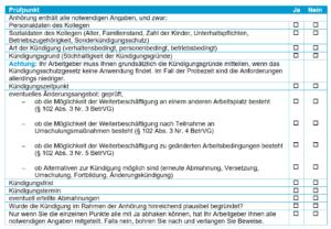 Checkliste_Anhoerung