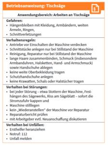 Muster: Betriebsanweisung Tischsäge
